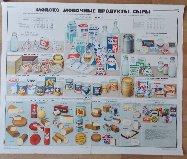 Молоко, молочные продукты и сыры