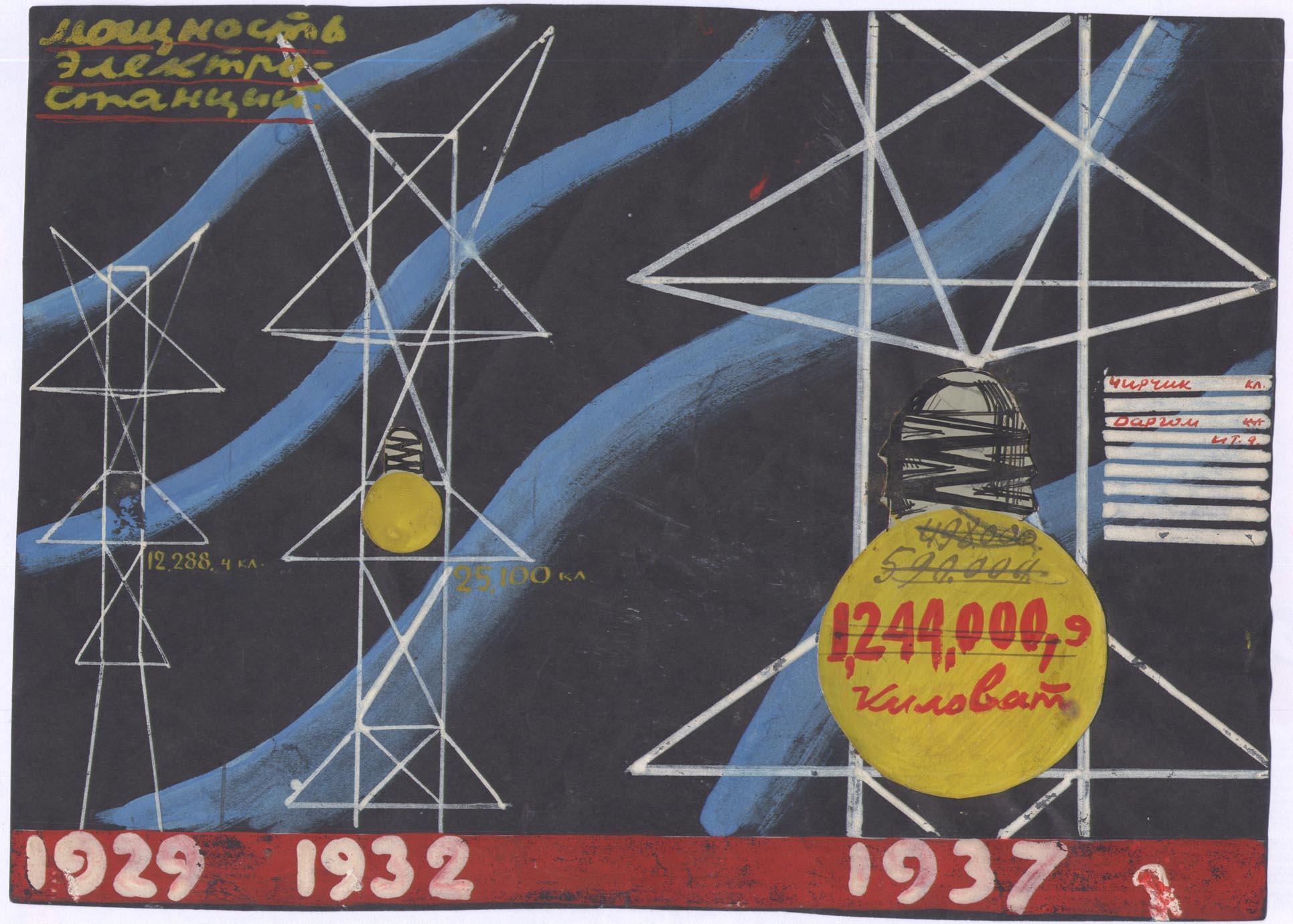 Эскиз плаката (Мощность электростанций)